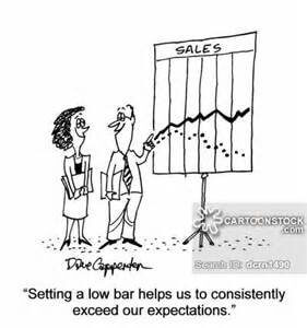 Low Sales growth to overachieve