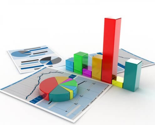 bars and graphs indicating product market research