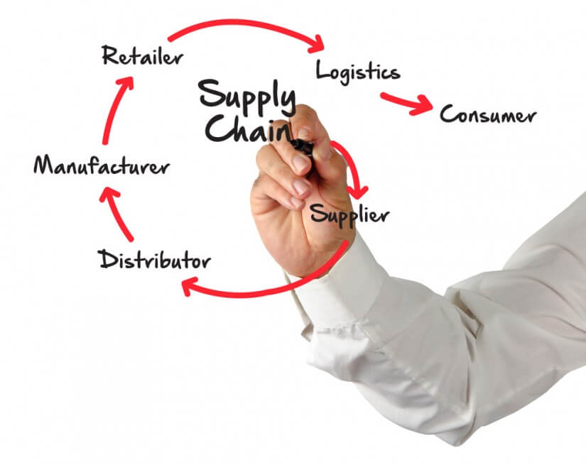 man at whiteboard outlining supply chain of reliable product suppliers