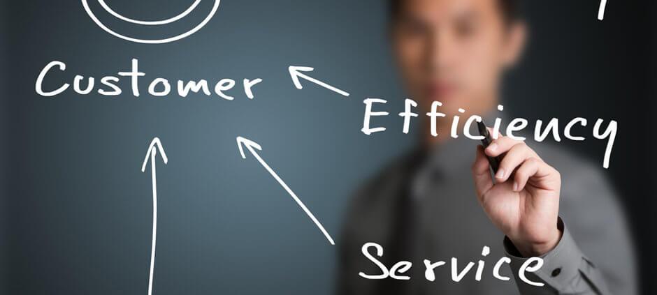The Anatomy of an Effective Customer Service Plan EBAY SELLER