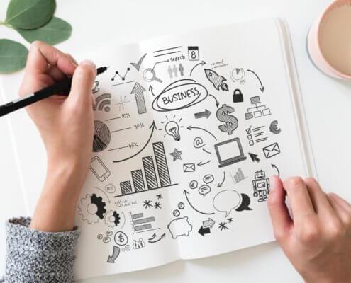 Make Your EBAY SELLER Target Marketing More Efficient